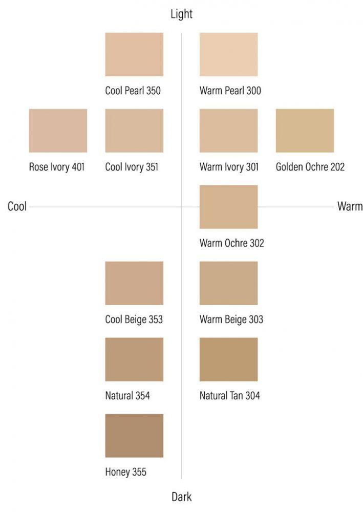 Soft Creme Foundation Shade Guide